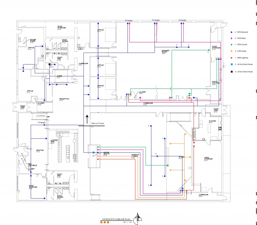 REO CAT6 and DMX Plan