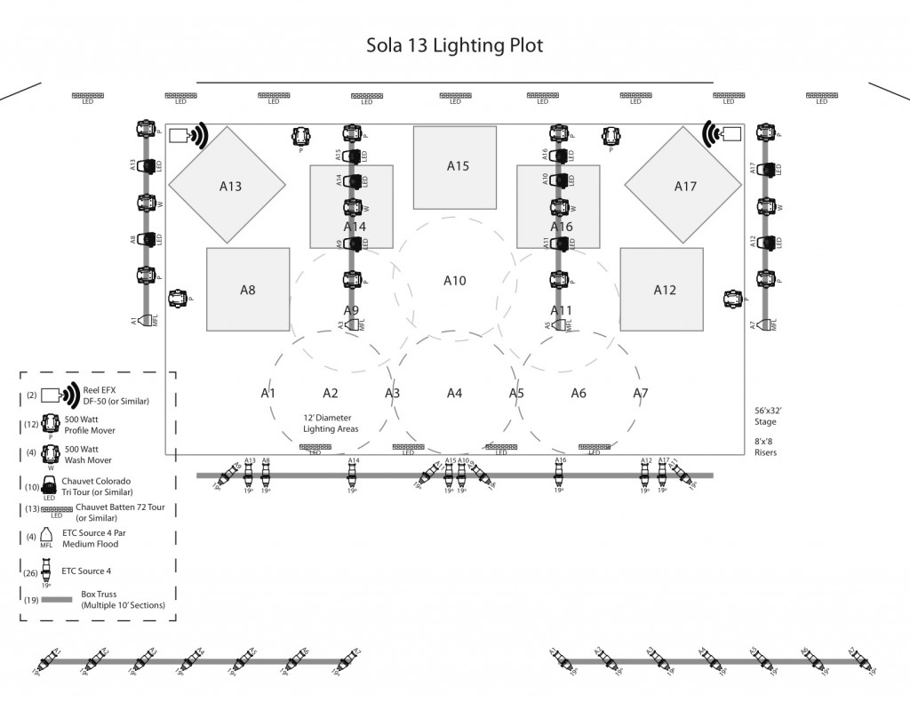 Sola13 Lighting Plot