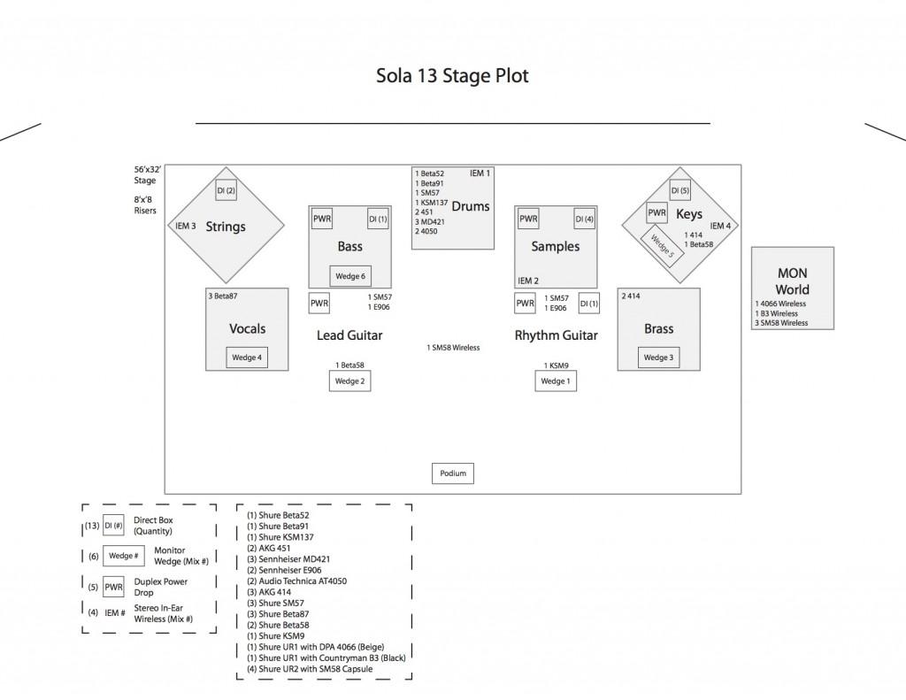 Sola13 Stage Plot